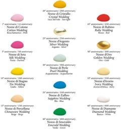 colori confetti
